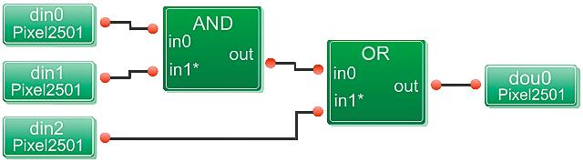 Иконка простая среда программирования SMLogix