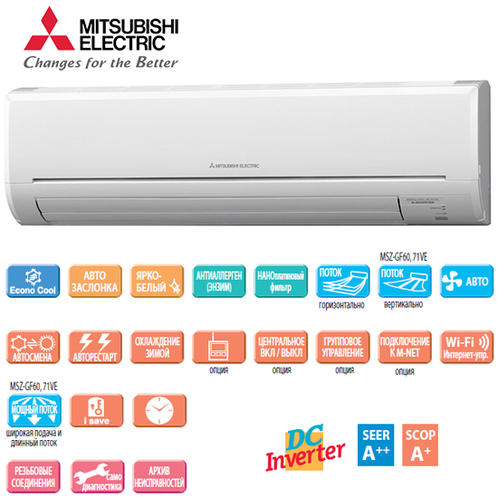 Настенная сплит-система Mitsubishi Electric MSZ-GF71VE/MUZ-GF71VE