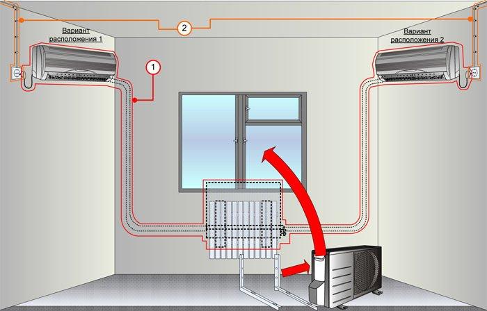Магазин для установки кондиционера значок mitsubishi кондиционер